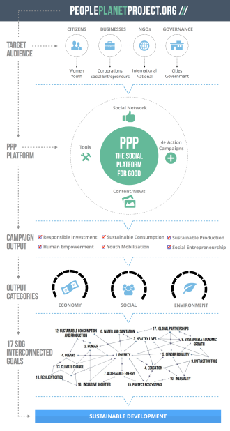 PPP_SystemsMap
