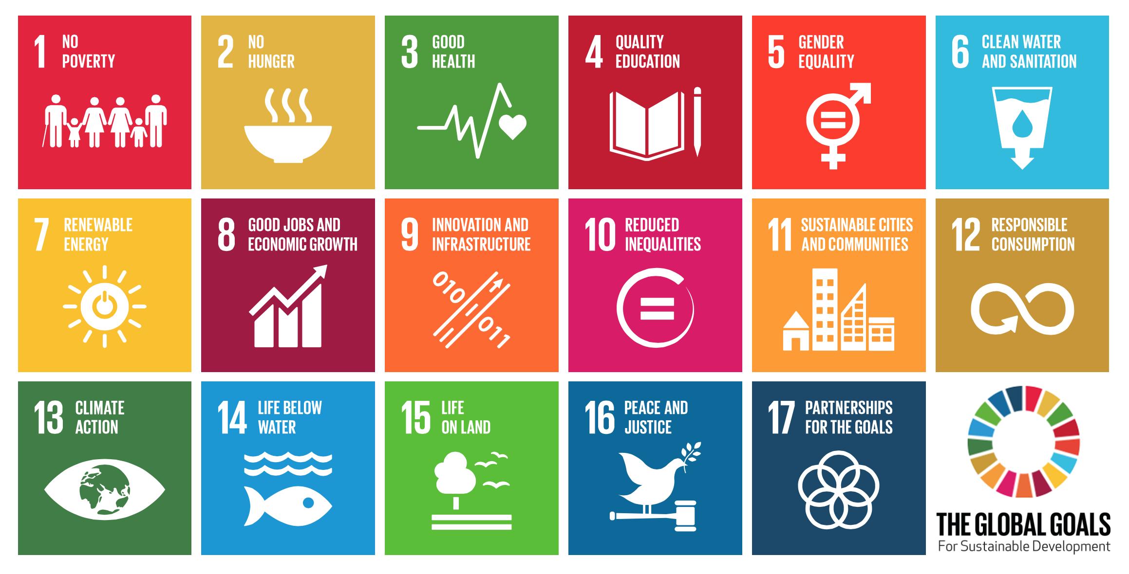 SDG-chart