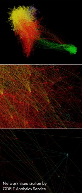 GDELT-birdnest-zoom-x3