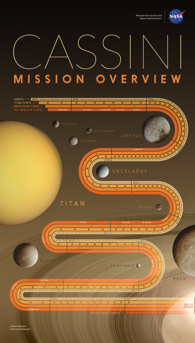 7757_2b_mission_overview